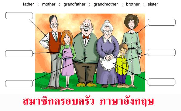 สมาชิกครอบครัว ภาษาอังกฤษ