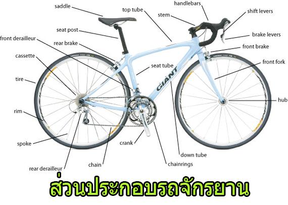 ชิ้นส่วนรถจักรยานภาษาอังกฤษ