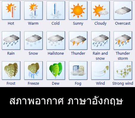 สภาพอากาศภาษาอังกฤษ